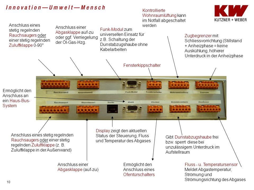 KW Konzept – Reduzierung von Rauchgasemissionen Die Staubreduzierung im Abgas Partikelabscheidung als Sekundärmaßnahme Partikelabscheider früher hauptsächlich in Großanlagen / Anf.
