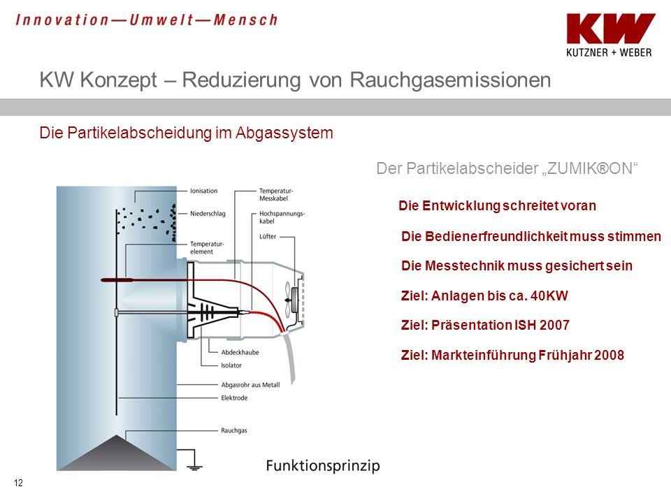 KW Konzept – Reduzierung von Rauchgasemissionen Rauchgasemissionen aus Feuerstätten mit nachwachsenden Rohstoffen Was ist zu tun .