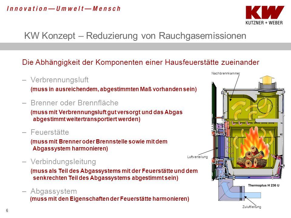 KW Konzept – Reduzierung von Rauchgasemissionen Die saubere Verbrennung –Brennstoff (Holz, 15% Restfeuchte, unbehandelt, Stückgröße feuerstättenkonform) –Verbrennung (mit angepasster Verbrennungsluftversorgung, möglichst vollständig, mit optimaler Brennstoffausnutzung) –Beschickung / Bedienung (optimale Inbetriebnahme, bedarfsgerechte Beschickung, kontrollierter Abbrand, bedarfsgerechte Verbrennungsluft, bedarfsgerechter Schornsteinzug) –Wärmebedarf (wärmebedarfsabhängige Brennstoffdosierung) 7