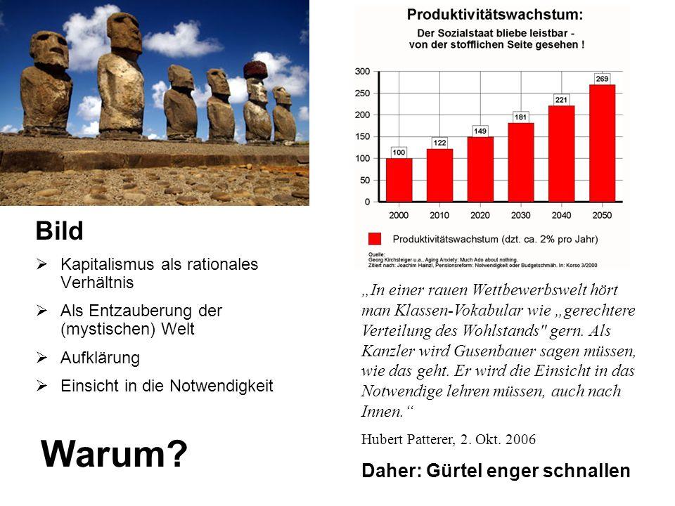 Kontakt, weitere Informationen: Walther Schütz ÖIE-Kärnten / Bündnis für Eine Welt, buendnis.oeie@aon.at, www.kaernoel.at/oeie Für die Präsentation gilt COPYLEFT, d.h.