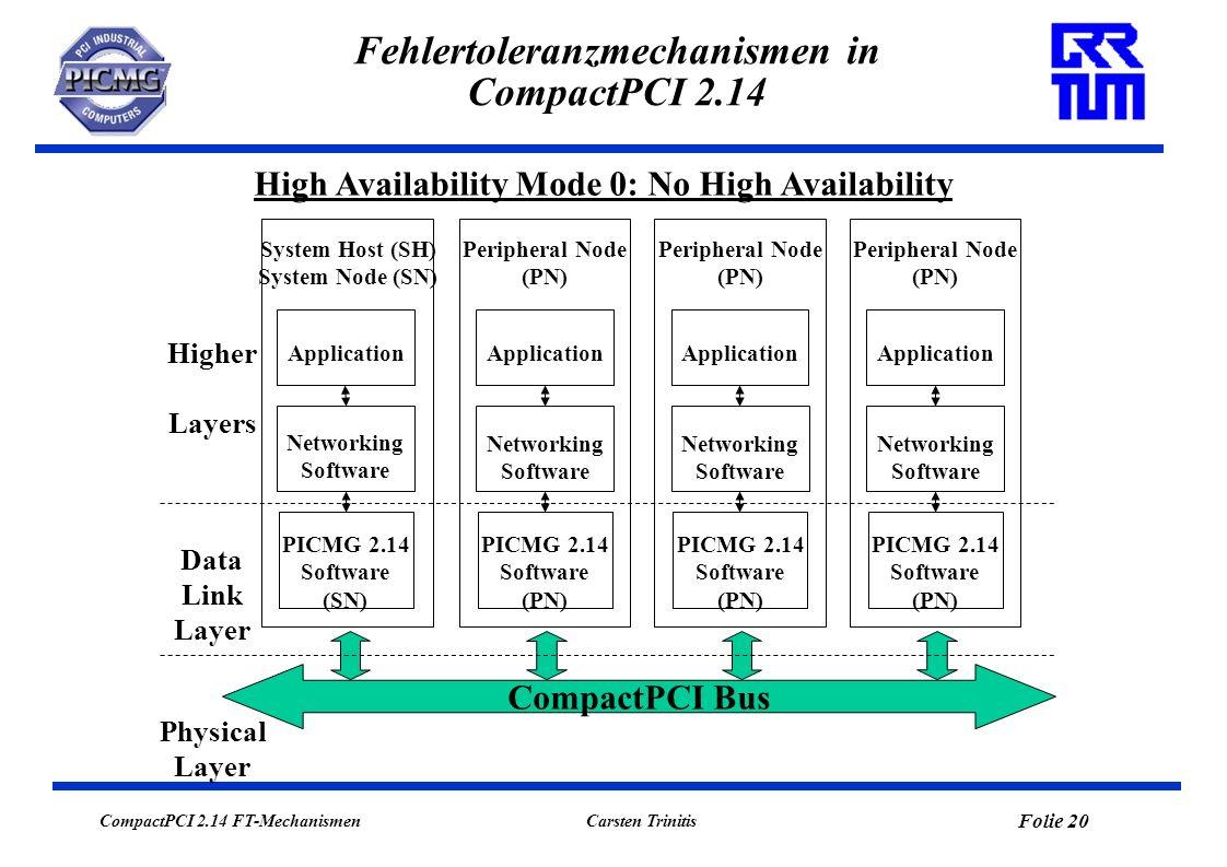 CompactPCI 2.14 FT-Mechanismen Folie 21 Carsten Trinitis Fehlertoleranzmechanismen in CompactPCI 2.14 High Availability Mode 1: Hybrid High Availability SH und SN sind nicht redundant ausgelegt.