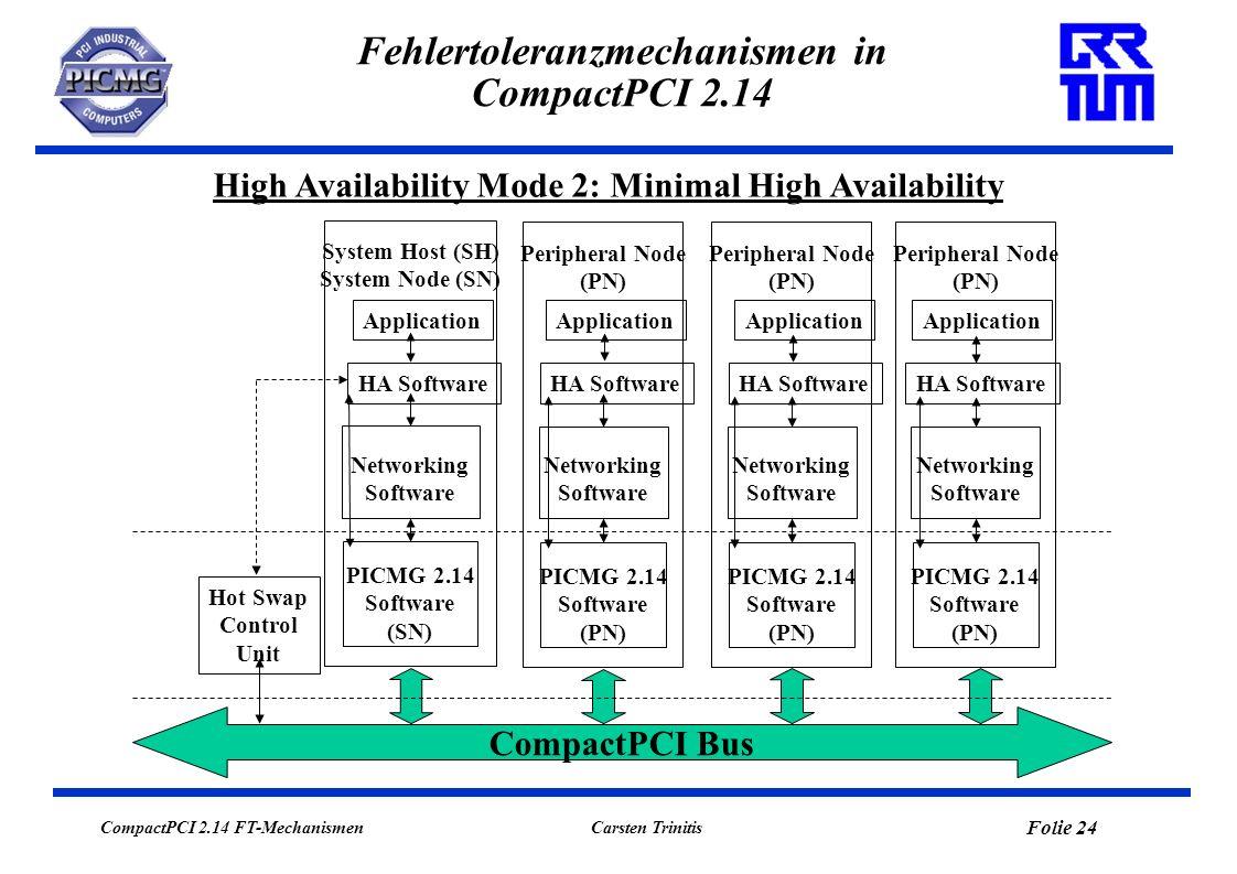 CompactPCI 2.14 FT-Mechanismen Folie 25 Carsten Trinitis Fehlertoleranzmechanismen in CompactPCI 2.14 High Availability Mode 3: Comprehensive High Availability Realisiert in Systemen ohne redundanten SH.