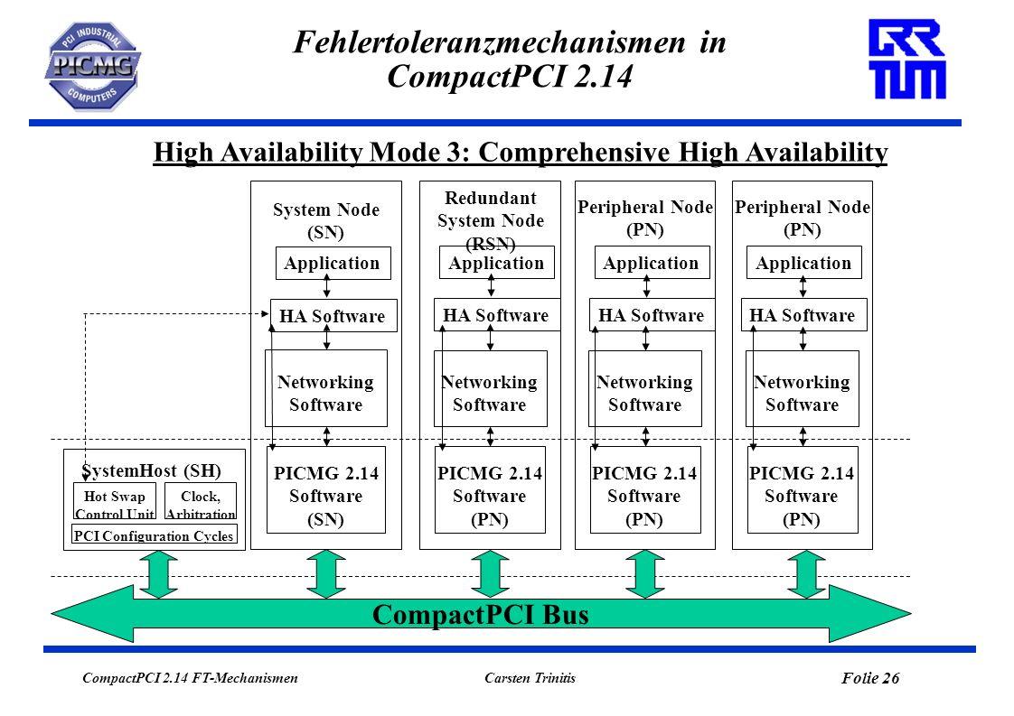 CompactPCI 2.14 FT-Mechanismen Folie 27 Carsten Trinitis Fehlertoleranzmechanismen in CompactPCI 2.14 High Availability Mode 4: Full High Availability Realisiert in zukünftigen PICMG 2.13 kompatiblen Dual-Host- Systemen.