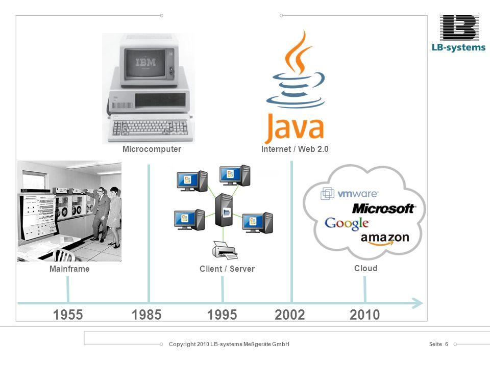 Copyright 2010 LB-systems Meßgeräte GmbHSeite 7 VMs > 50% Private Cloud Public Cloud Hybrid Cloud