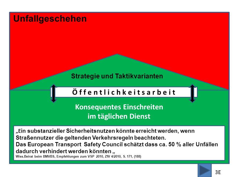 23 Thementag Verkehrsunfallprävention am 30.4.2013 an der HfPolBW Teilbeitrag: Grundlagenwissen Verkehrsunfallprävention durch Information und Aufklärung 7.