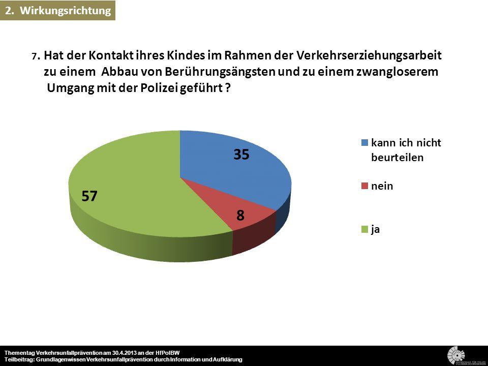 24 Thementag Verkehrsunfallprävention am 30.4.2013 an der HfPolBW Teilbeitrag: Grundlagenwissen Verkehrsunfallprävention durch Information und Aufklärung 7.