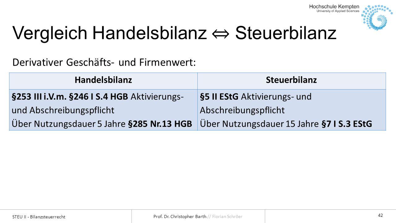 STEU II - Bilanzsteuerrecht Prof.Dr. Christopher Barth // Florian Schröer 43 1.2.