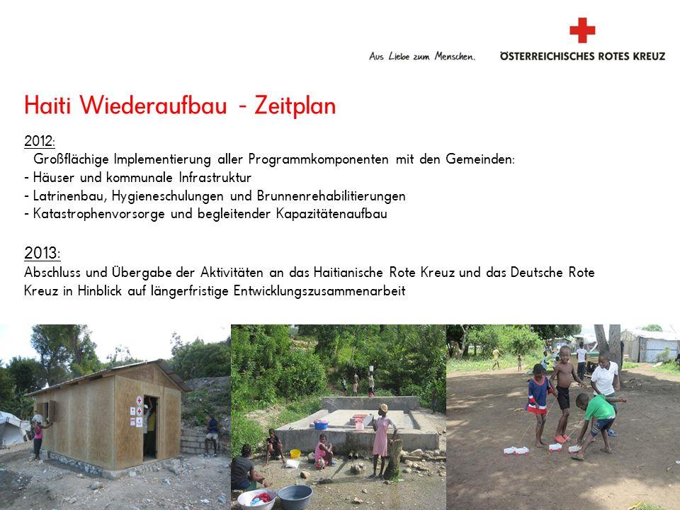8 Internationale Hilfe … im Zeichen der Menschlichkeit … …das Rote Kreuz in Haiti