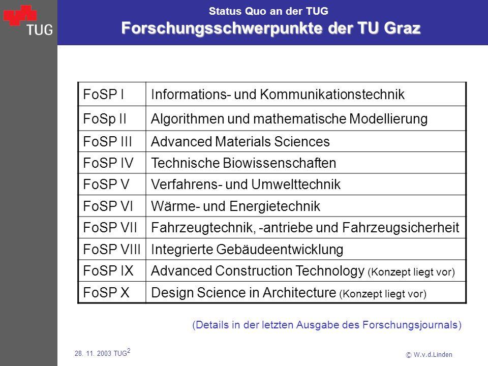 © W.v.d.Linden 28.11. 2003 TUG 2 RFT - Projekte Status Quo an der TUG RFT - Projekte 5.