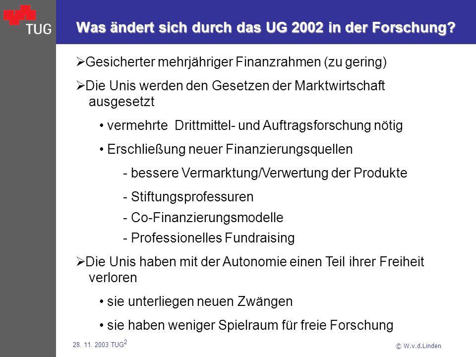 © W.v.d.Linden 28.11. 2003 TUG 2 Was ändert sich durch das UG 2002 in der Forschung.
