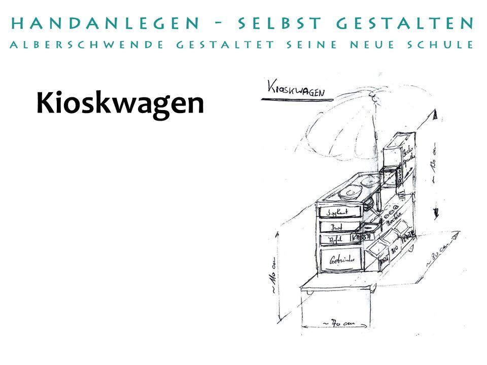 Handwerksbetrieb: Tischlerei Stefan Gmeiner Umsetzung: Elternverein (Baumann, Bolter) Betreuerin: Christa Baumann / Elternverein Kioskwagen