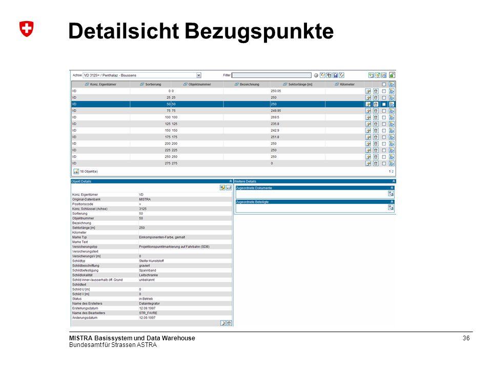 Bundesamt für Strassen ASTRA MISTRA Basissystem und Data Warehouse37 Prinzip DWH Strassendefinition Beschreibung eines Unfalles Kategorisierung Wo liegt die Information