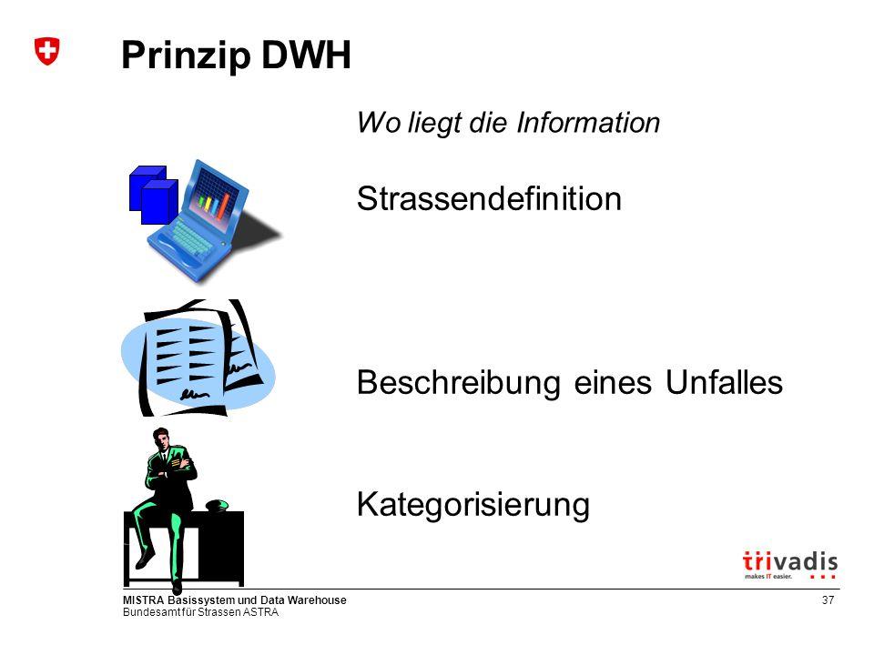 Bundesamt für Strassen ASTRA MISTRA Basissystem und Data Warehouse38 Prinzip DWH « Welche Korrelation gibt es zwischen Ferien und Verkehr, beziehungsweise Unfälle » .