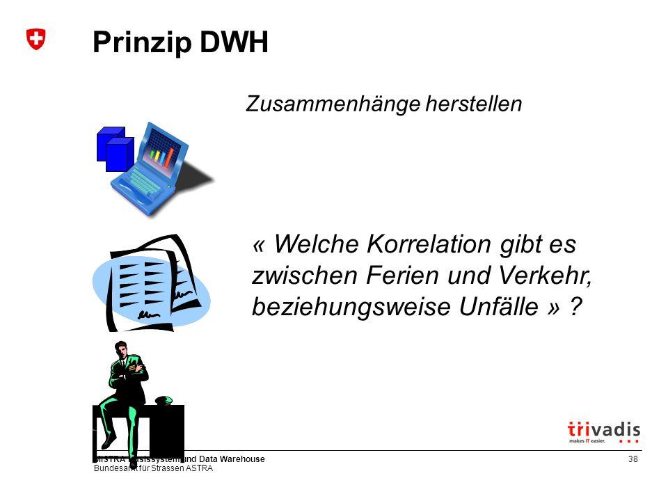 Bundesamt für Strassen ASTRA MISTRA Basissystem und Data Warehouse39 Prinzip DWH Integration der Information