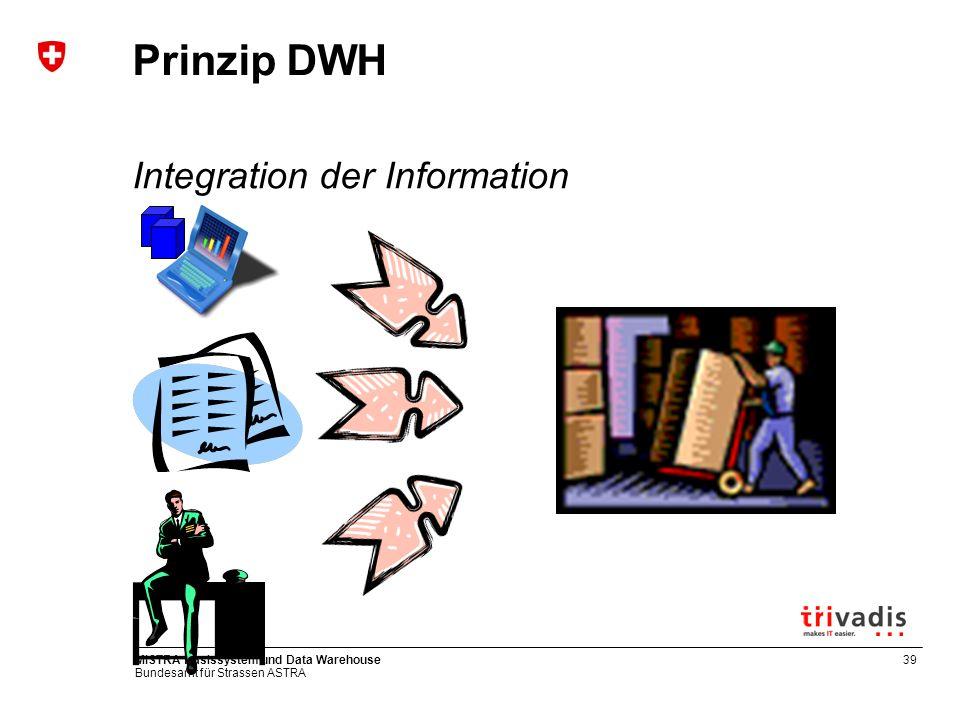 Bundesamt für Strassen ASTRA MISTRA Basissystem und Data Warehouse40 Prinzip DWH Vereinfachung Datenbankschema (Starmodelle) UNFALLURSACHE URSACHE_ID HAUPTURSACHE SEKUNDARURSACHE.