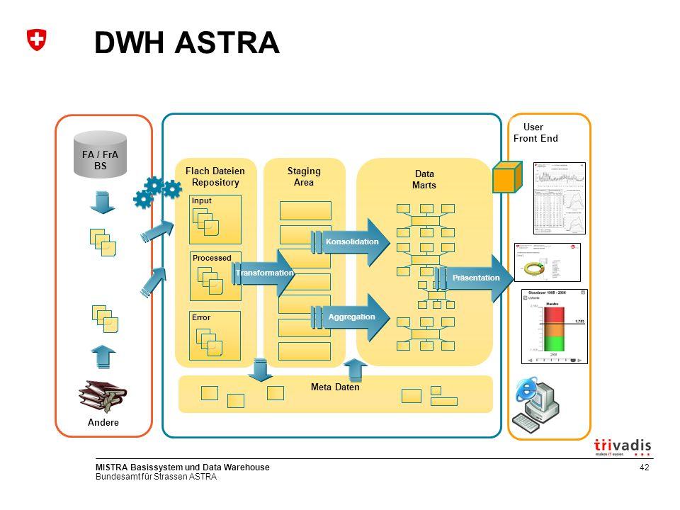 Bundesamt für Strassen ASTRA MISTRA Basissystem und Data Warehouse43 Business Objects (BO) BO Repository Reports OLTP DataWarehouse Universe BO-Client Web-Intelligence Server BO-Server Browser