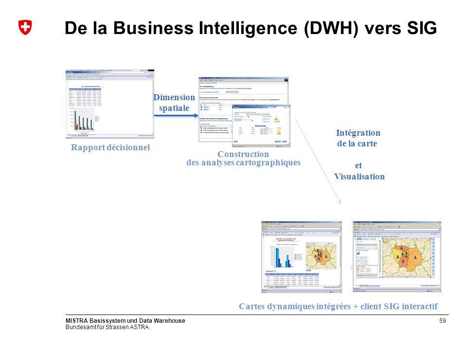 Bundesamt für Strassen ASTRA MISTRA Basissystem und Data Warehouse60 Du SIG vers la Business Intelligence (DWH) Requête spatiale Filtre Spatial Visualisation des rapports Sélection de rapports dEntreprise Actualisation des rapports avec le filtre spatial