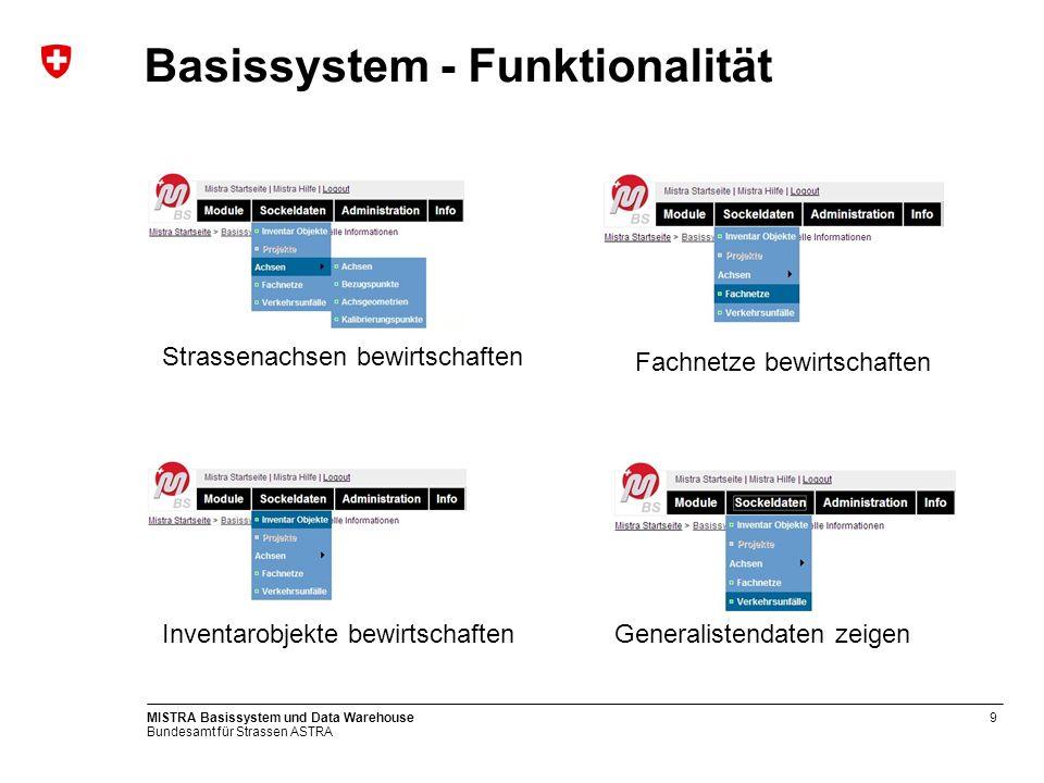 Bundesamt für Strassen ASTRA MISTRA Basissystem und Data Warehouse10 Basissystem - Daten zu Achsplänen kombinieren zu Selektionen kombinieren suchen, visualisieren und drucken über Exporte und WebServices weitergeben