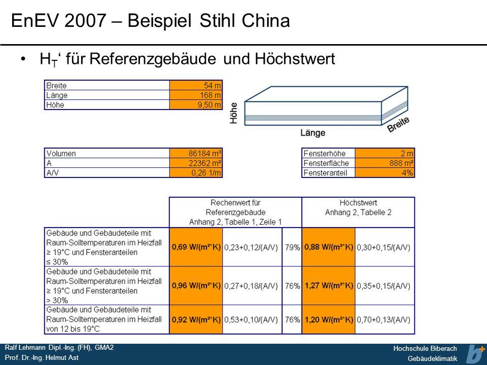 HOCHSCHULE BIBERACH Hochschule Biberach Gebäudeklimatik Ralf Lehmann, MG2 Prof.