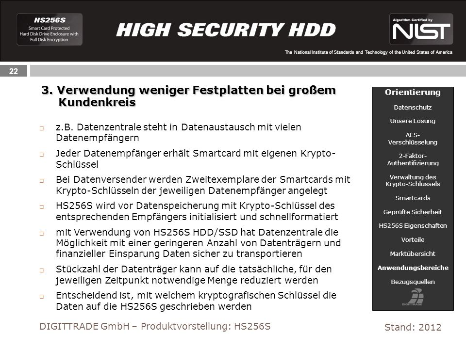 23 The National Institute of Standards and Technology of the United States of America Stand: 2012 DIGITTRADE GmbH – Produktvorstellung: HS256S 3.