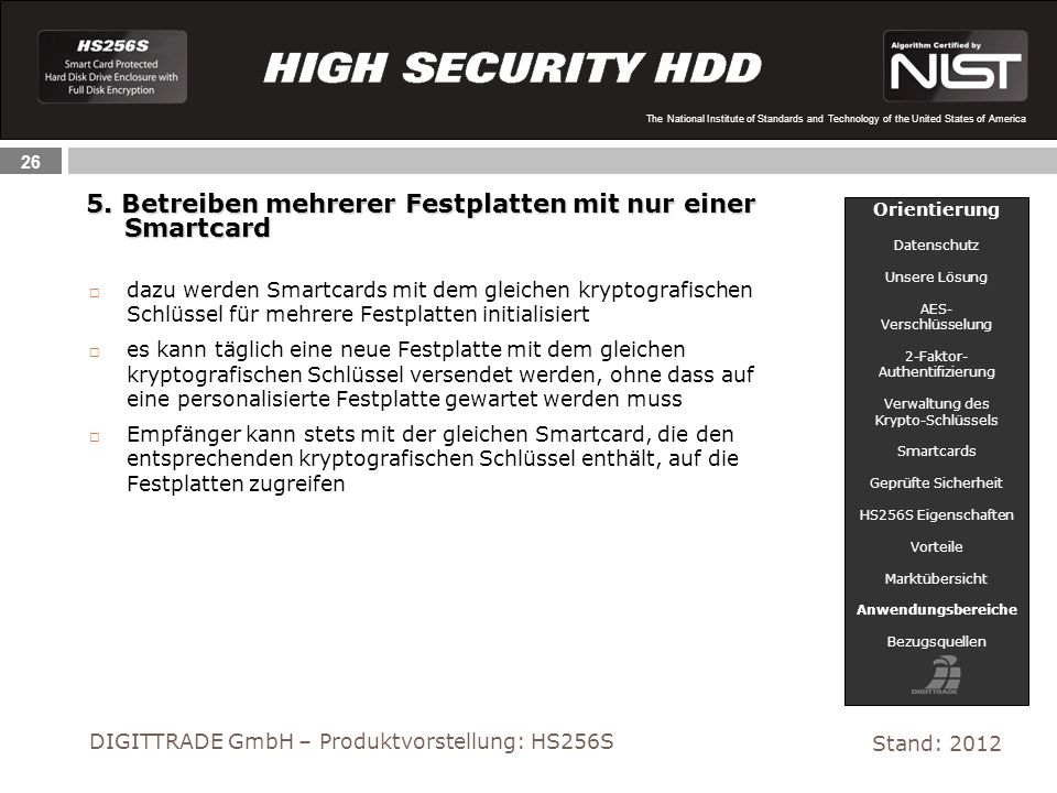 27 The National Institute of Standards and Technology of the United States of America Stand: 2012 DIGITTRADE GmbH – Produktvorstellung: HS256S 5.