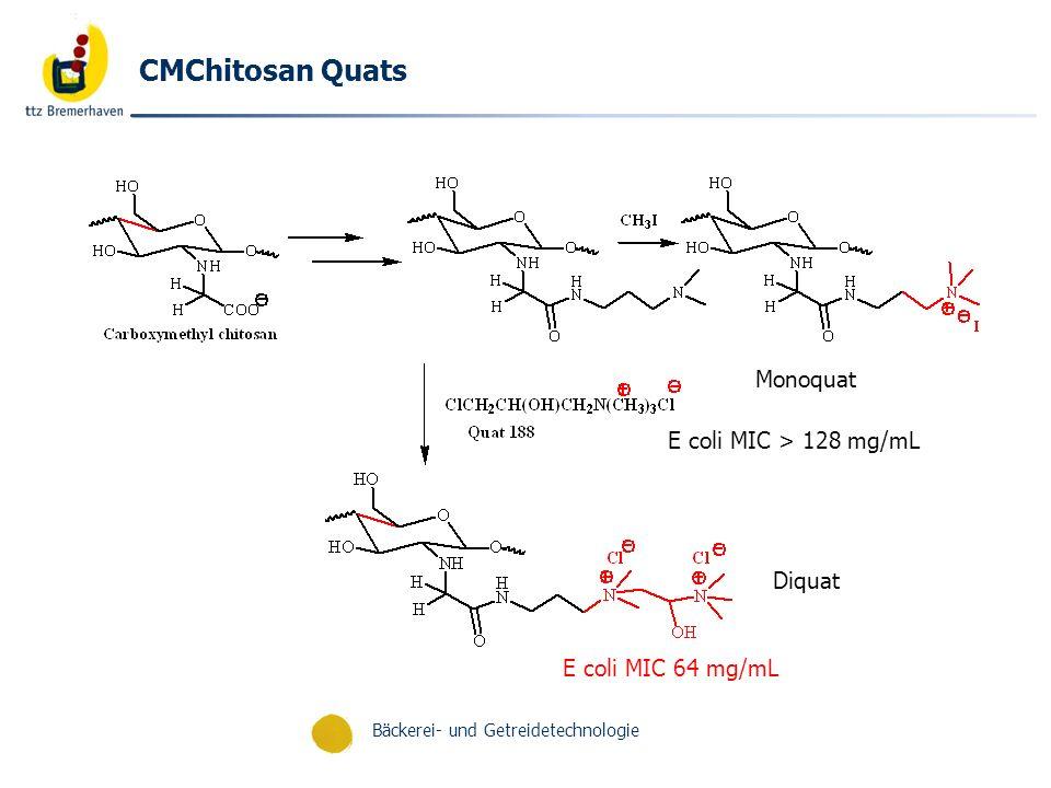 Bäckerei- und Getreidetechnologie Effective Antimicrobial Fiber Blends C-W.