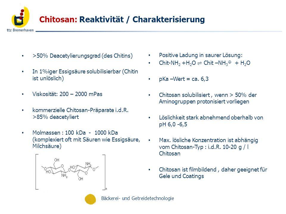 Bäckerei- und Getreidetechnologie Chitosan: Antimikrobielle Aktivität Abhängig von: Chitosan-Typ, Ziel- Organismus, Randbedingungen (pH-Wert etc.) Hefen>Schimmelpilze> Gram-positive Bakterien>Gram-negative Bakterien Sacch.