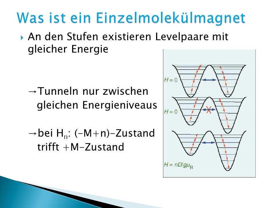 Magnetische axiale Anisotropie Jahn-Teller-Verzerrung vektorielle Projektion von einzelnen Ionen- anisotropien auf den Grundzustand S=10