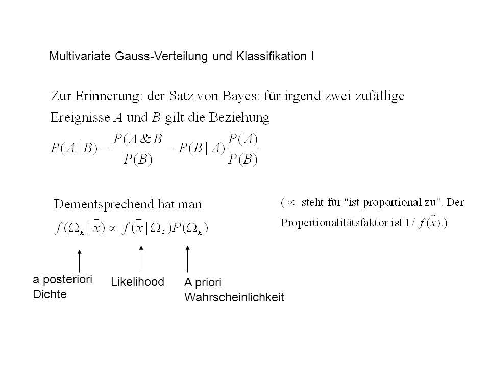 Multivariate Gauss-Verteilung und Klassifikation II Zur Entscheidung zwischen zwei Klassen: Für gleiche a priori-Wahrscheinlichkeiten der Klassen hat man Und der Vergleich der a posteriori-Wahrscheinlichkeit entpricht einer Entscheidung nach dem Likelihodd-Quotienten.