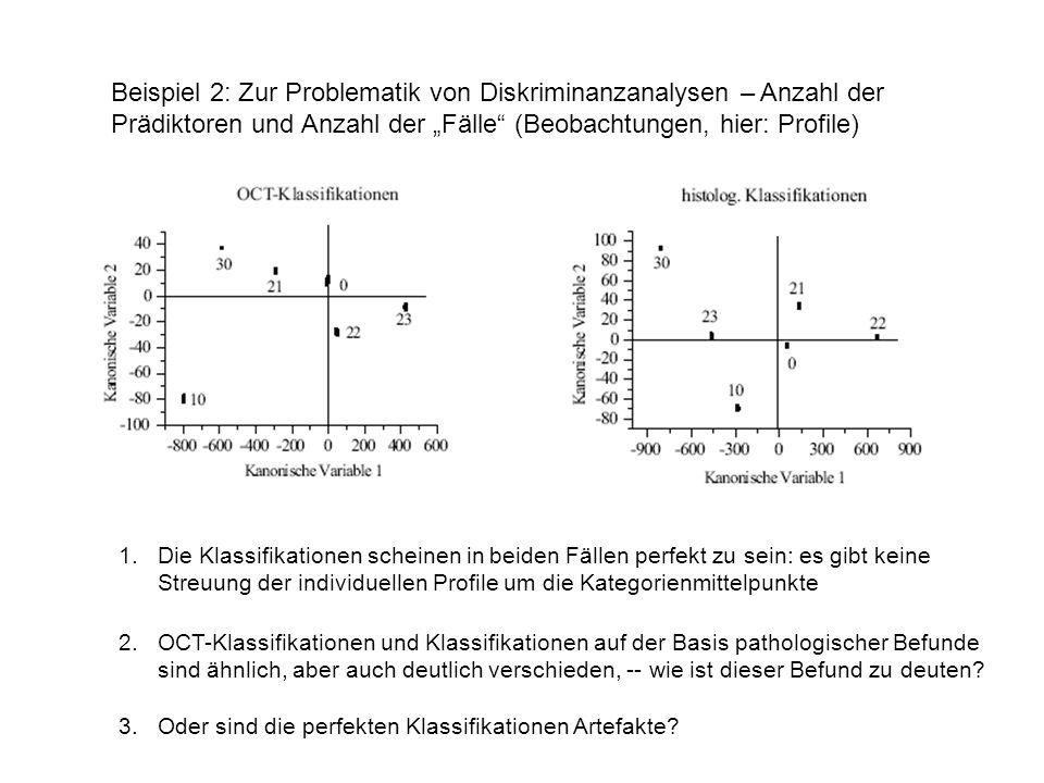Beispiel 2: Zur Problematik von Diskriminanzanalysen – Anzahl der Prädiktoren und Anzahl der Fälle (Beobachtungen, hier: Profile) Generell gilt: Ist die Anzahl der Beobachtungen (hier: Profile) relativ zur Anzahl der Prädiktoren (hier: Bildpunkte) zu klein und/oder sind die Korrelationen zwischen den Prädiktoren zu groß – die Matrix der Prädiktorwerte ist ill conditioned – kommt es zu Artefakten.