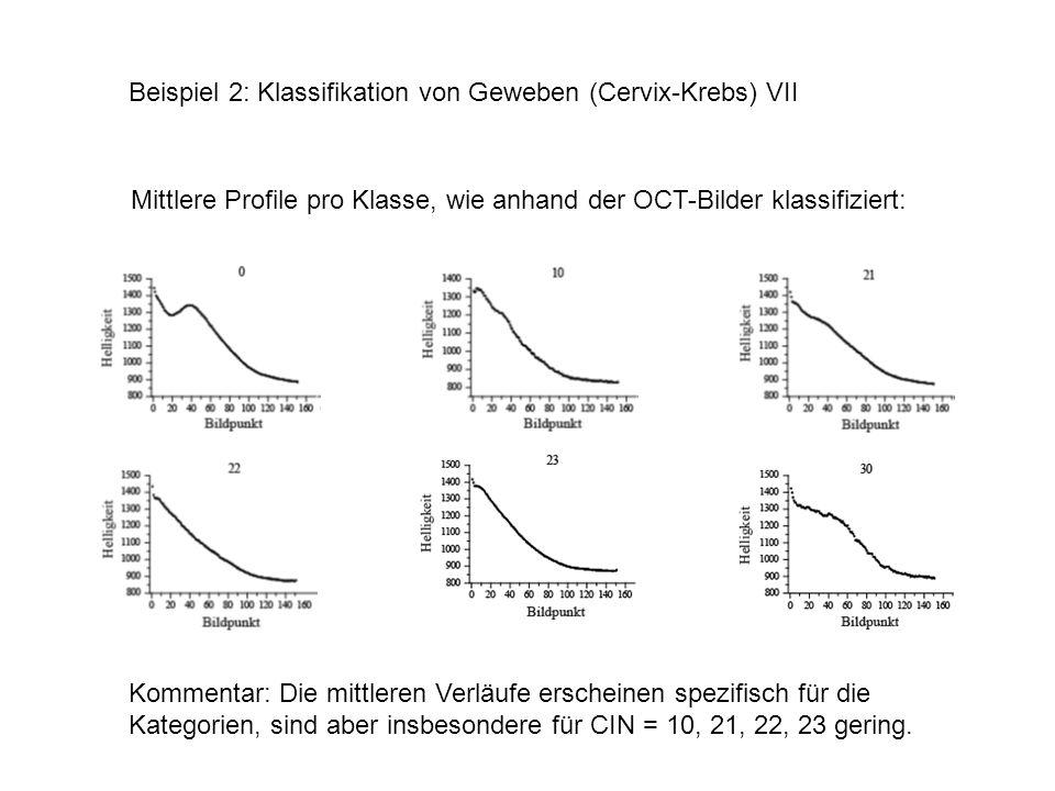 Beispiel 2: Klassifikation von Geweben (Cervix-Krebs) VIII Standardabweichungen der Profile pro Klasse (Klassifikation anhand der OCT-Bilder) Kommentar: Auch die Standardabweichungen haben charakteristische Verläufe.