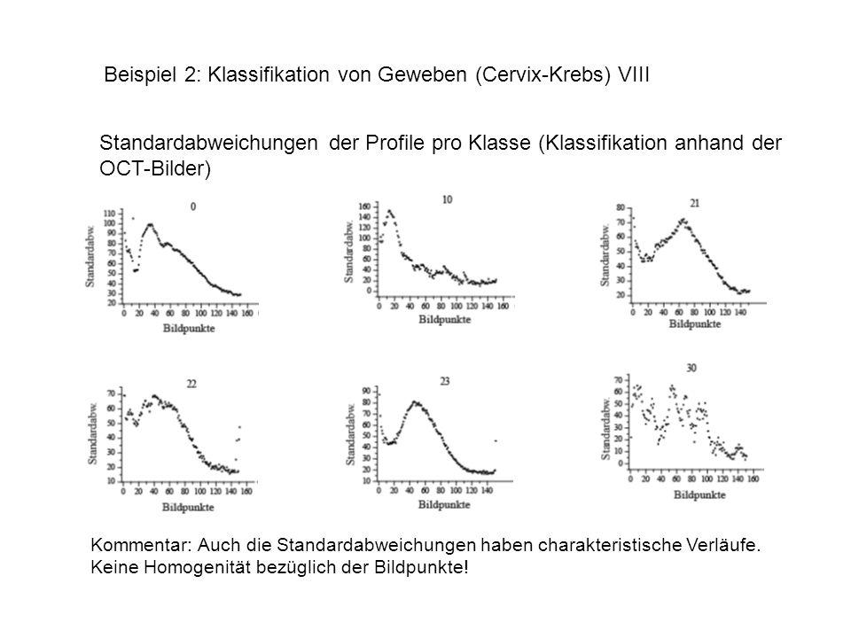 Beispiel 2: Klassifikation von Geweben (Cervix-Krebs) IX OCT-Klassifikation Pathologie Stand abw.