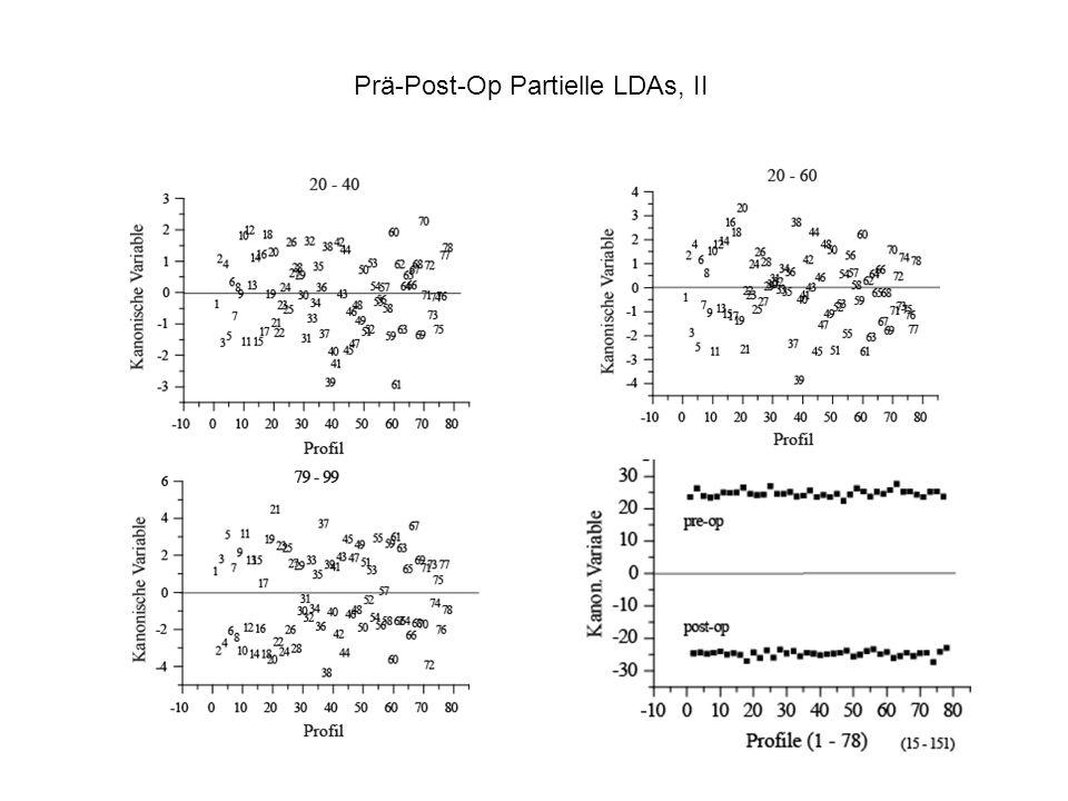 Probleme der praktischen Anwendung der linearen Diskriminanzanalyse, I Die partiellen DAs zeigen, dass eine Prä-Post-Klassifizierung schon bei wenigen Prädiktoren erfolgt.