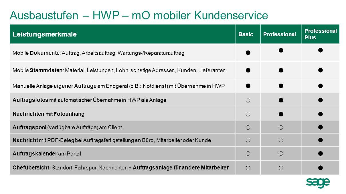 Preisinformationen: HWP mO - mobiler Kundenservice Endkundenpreise HWP mO – mobiler KundenserviceAktivierung*Lizenz*Nutzung / Monat* HWP mO – mobiler Kundenservice Professional Plus 12 Monate139,--595,--30,-- HWP mO – mobiler Kundenservice Professional Plus 24 Monate139,--545,--27,-- HWP mO – mobiler Kundenservice Professional 24 Monate (max.