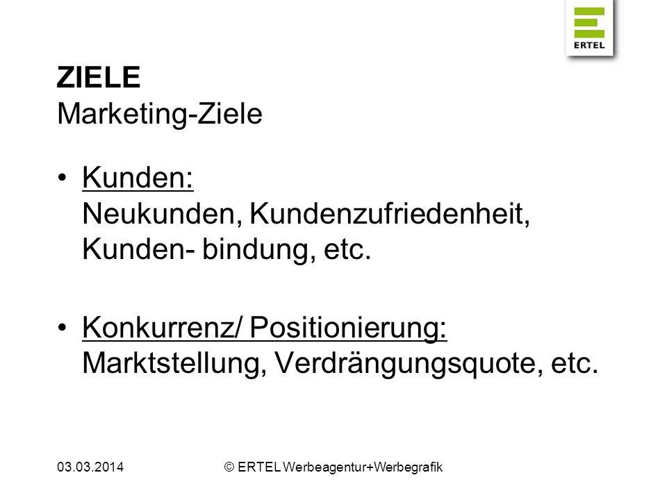 ZIELE Marketing-Ziele Preis: Preisstrategie, etc.