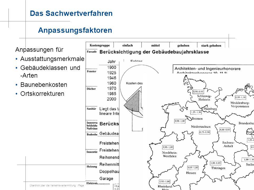 Überblick über die Verkehrswertermittlung | Page 20 Das Sachwertverfahren nach WertV