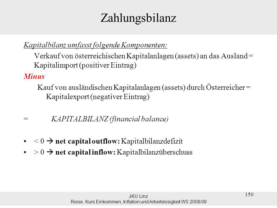 JKU Linz Riese, Kurs Einkommen, Inflation und Arbeitslosigkeit WS 2008/09 151 Zahlungsbilanz Was bedeutet der Überschuss in der österreichischen Leistungsbilanz für die Kapitalbilanz.
