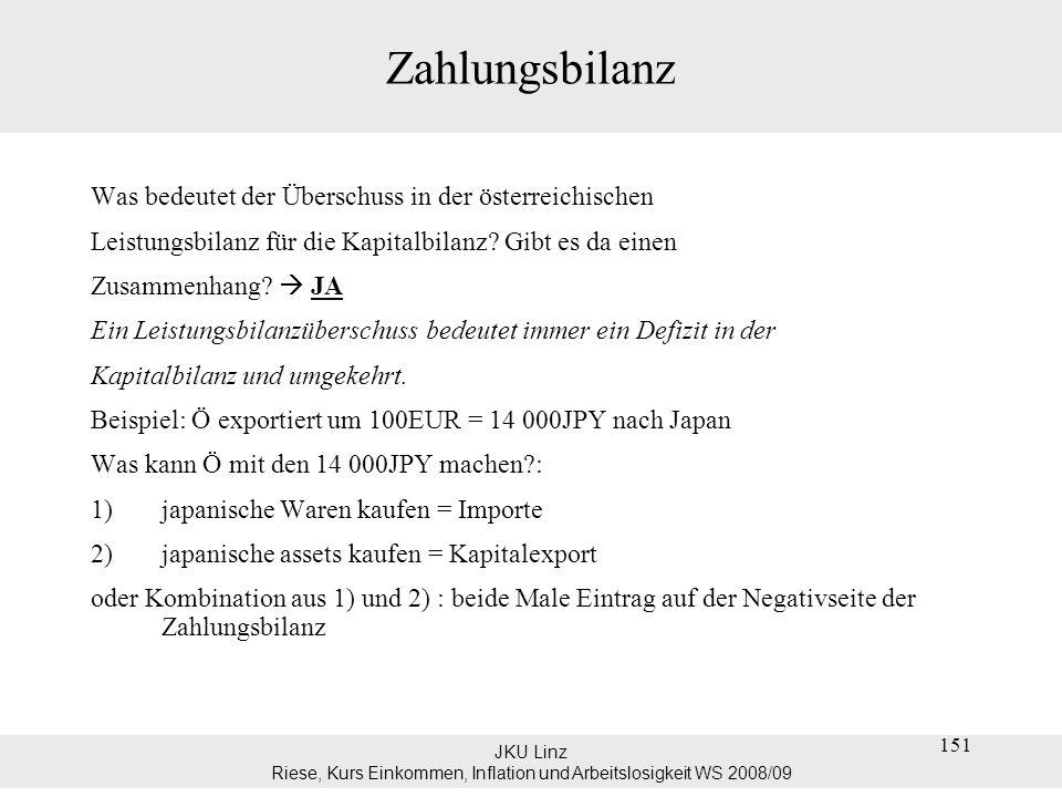 JKU Linz Riese, Kurs Einkommen, Inflation und Arbeitslosigkeit WS 2008/09 152 Zahlungsbilanz (1) SALDO DER LEISTUNGSBILANZ + SALDO DER KAPTITALBILANZ = 0 oder (2) Saldo der Leistungsbilanz = MINUS Saldo der Kapitalbilanz Dies entspricht dem Konzept der doppelten Buchführung Es gibt immer auch einen Messfehler = statistische Diskrepanz siehe Beispiel österreichische Zahlungsbilanz: Saldo der Leistungsbilanz = +1 ; Saldo der Kapitalbilanz = - 5; sollte laut obiger Beziehung aber – 1 sein das bedeutet, dass der Messfehler 4 beträgt!