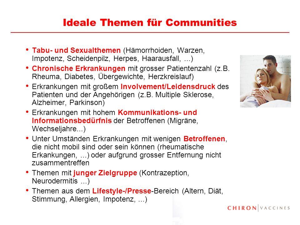 18 Ideale Produkte für Communities Produkte zu Tabu- und Sexualthemen werden gerne bei Internet-Apotheken bestellt (DocMorris) Produkte mit einem komplexen Therapiezusammenhang (z.B.