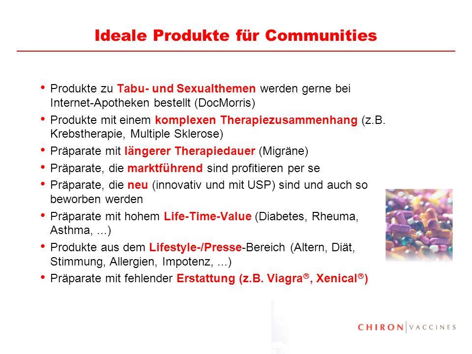 19 Was hat das Pharmamarketing von Communities.