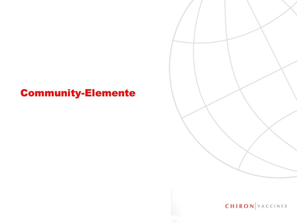 22 Community – wesentliche Elemente Information Interaktion Diskussion
