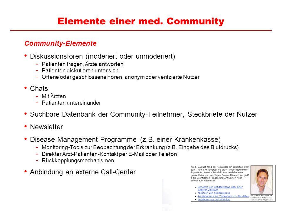 26 Arbeiten im Hintergrund Damit eine Community erfolgreich ist, muss sie gefunden werden.