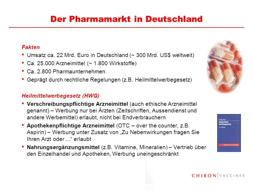 5 Pharmamarketing/Pharmavertrieb Pharmamarketing Jedes Arzneimittel wird von 1-3 Produktmanagern betreut Aufgaben: Marktforschung, Marketingpläne, Absatzplanung, SWOT-Analyse, Durchführung, Kontrolle des Marketingbudgets,...