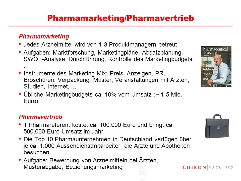 6 Internet-Marketing Pharmaindustrie Erste Ansätze Mitte der 90er-Jahre mit eher experimentellem Charakter Derzeit werden ca.