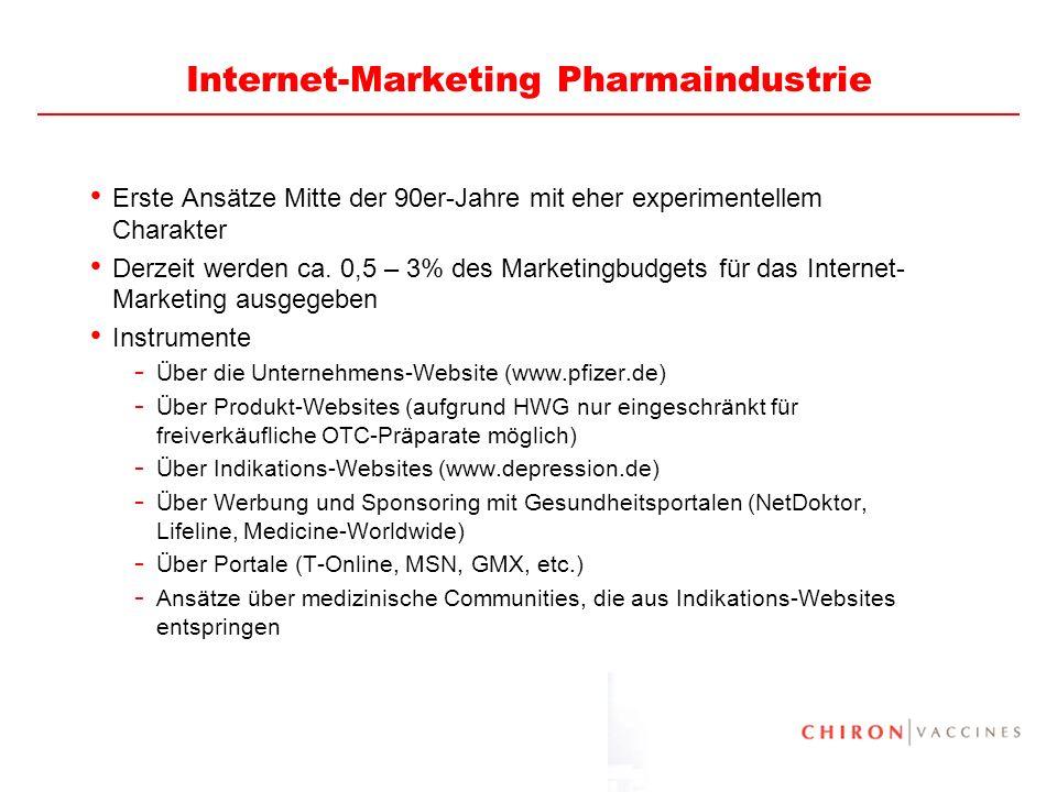 7 Internet und Patienten