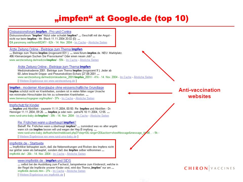 63 vaccination at Google.com (top 10) Anti-vaccination websites