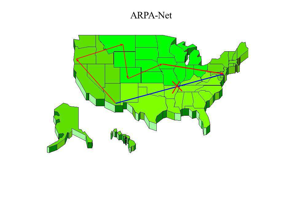 ARPA-Net