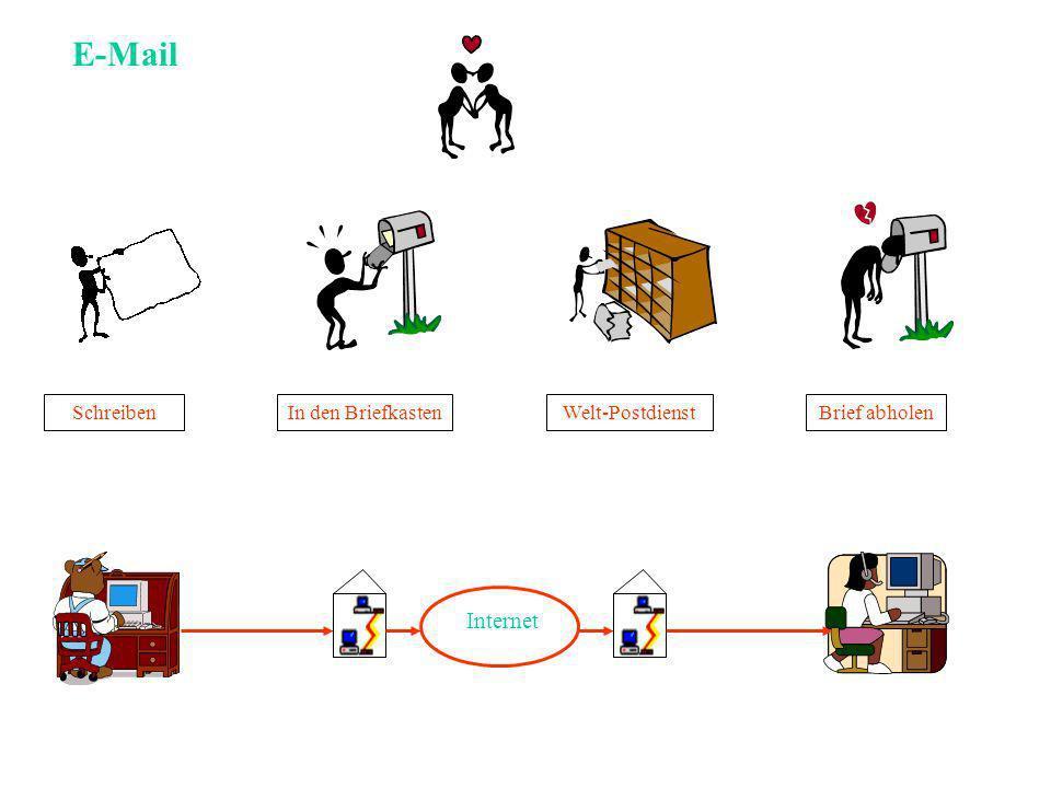 E-Mail Schreiben In den Briefkasten Welt-Postdienst Brief abholen Internet