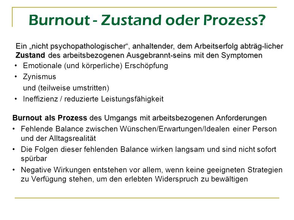 Prozess der Burnout-Entstehung Zeit Stärke des Burnout Man selbst merkt, dass es nicht mehr geht Die anderen stellen negative Veränderungen fest Prozess der Gewöhnung an Stress / Belastung; Man empfindet es als normal