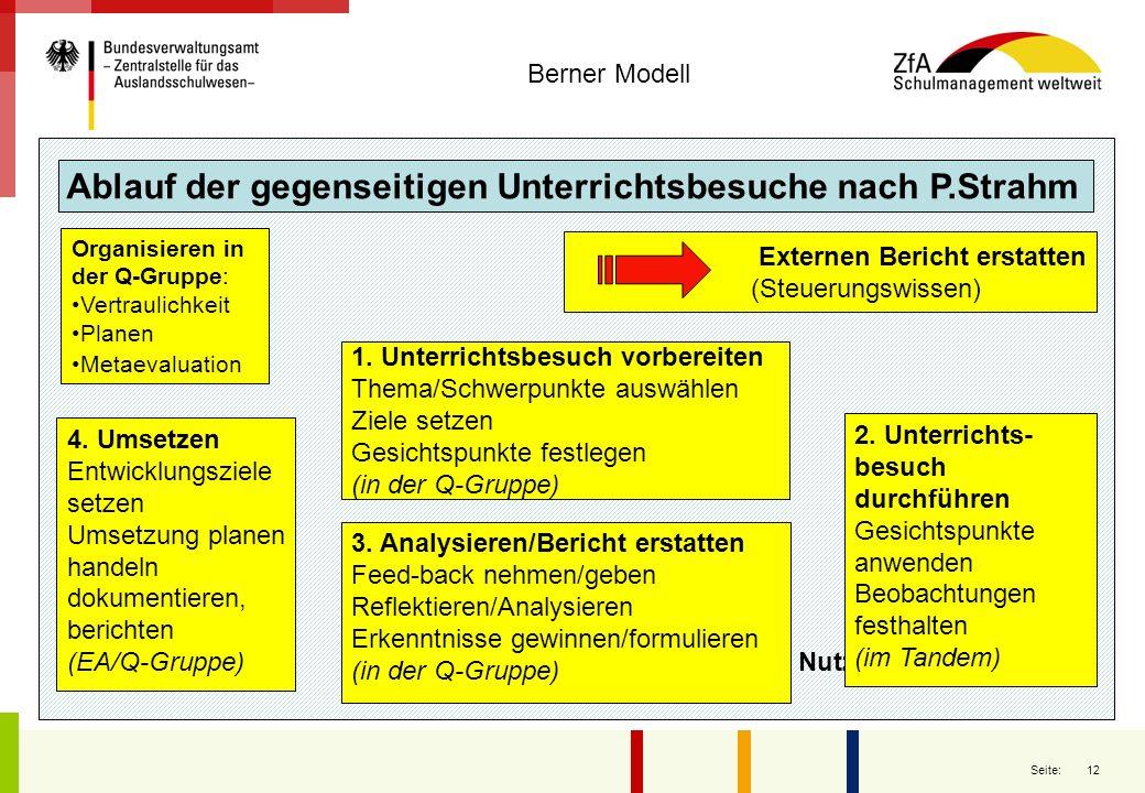 13 Seite: Berner Modell Zusammensetzung: 4-6 Personen, für 2 oder 3 Jahre Zusammensetzung Sympathie und Vertrauen bestehende Teams (z.B.